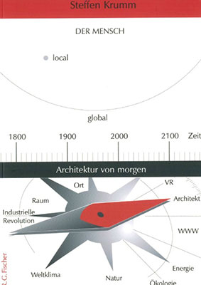 «Архитектура будущего»
